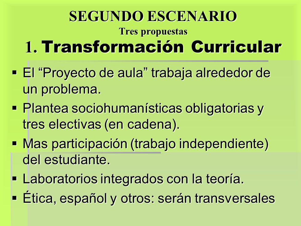 SEGUNDO ESCENARIO Tres propuestas 1. Transformación Curricular El Proyecto de aula trabaja alrededor de un problema. El Proyecto de aula trabaja alred