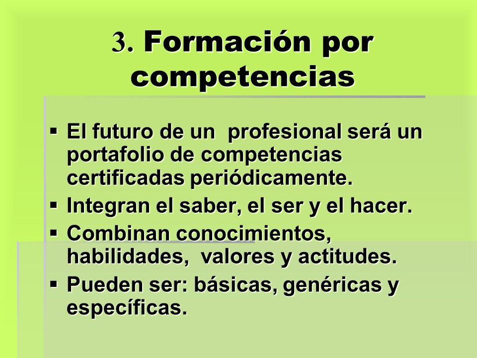 3. Formación por competencias El futuro de un profesional será un portafolio de competencias certificadas periódicamente. El futuro de un profesional