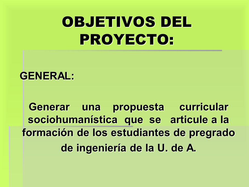 OBJETIVOS DEL PROYECTO: GENERAL: GENERAL: Generar una propuesta curricular sociohumanística que se articule a la formación de los estudiantes de pregr