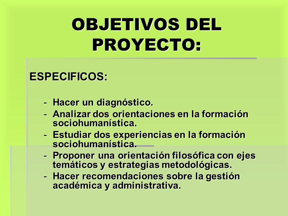 OBJETIVOS DEL PROYECTO: ESPECIFICOS: -Hacer un diagnóstico. -Analizar dos orientaciones en la formación sociohumanística. -Estudiar dos experiencias e