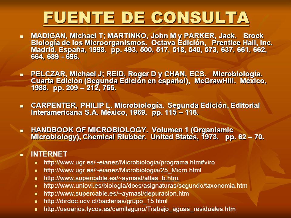 FUENTE DE CONSULTA MADIGAN, Michael T; MARTINKO, John M y PARKER, Jack. Brock Biología de los Microorganismos. Octava Edición, Prentice Hall, Inc. Mad