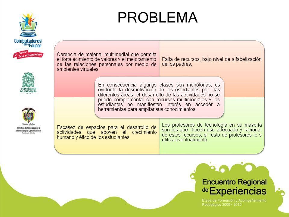 PROBLEMA Carencia de material multimedial que permita el fortalecimiento de valores y el mejoramiento de las relaciones personales por medio de ambien