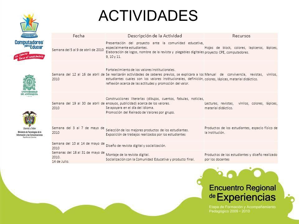 ACTIVIDADES FechaDescripción de la ActividadRecursos Semana del 5 al 9 de abril de 2010 Presentación del proyecto ante la comunidad educativa, especia
