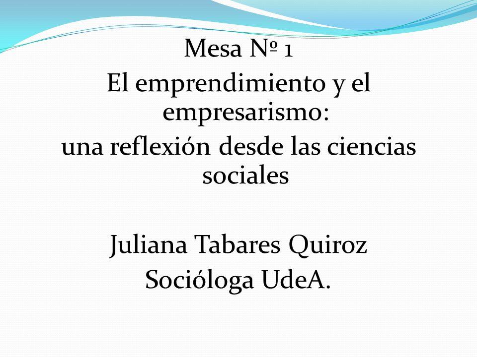 1.Definiciones empresario/emprendedor 2.