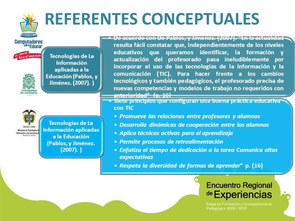 REFERENTES CONCEPTUALES De acuerdo con De Pablos, y Jiménez.