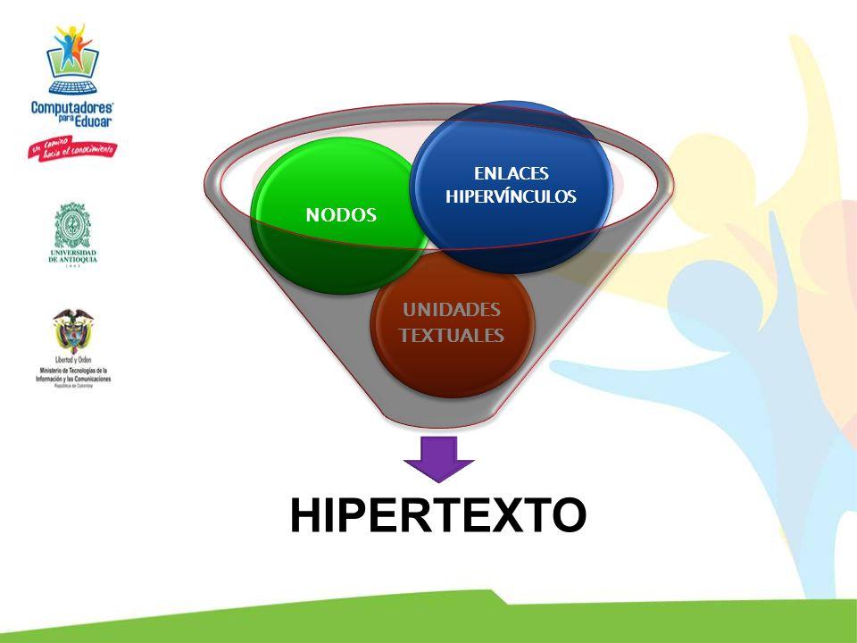 HIPERTEXTO Es un texto formado por unidades textuales interrelacionadas Se puede leer de múltiples maneras Se compone de unidades de Texto asociadas por enlaces, nodos o hipervínculos HIPERMEDIA Es un documento que tiene todas las características del Hipertexto Tiene múltiples maneras de comunicar la información Se compone de Hipertexto y elementos Audiovisuales.