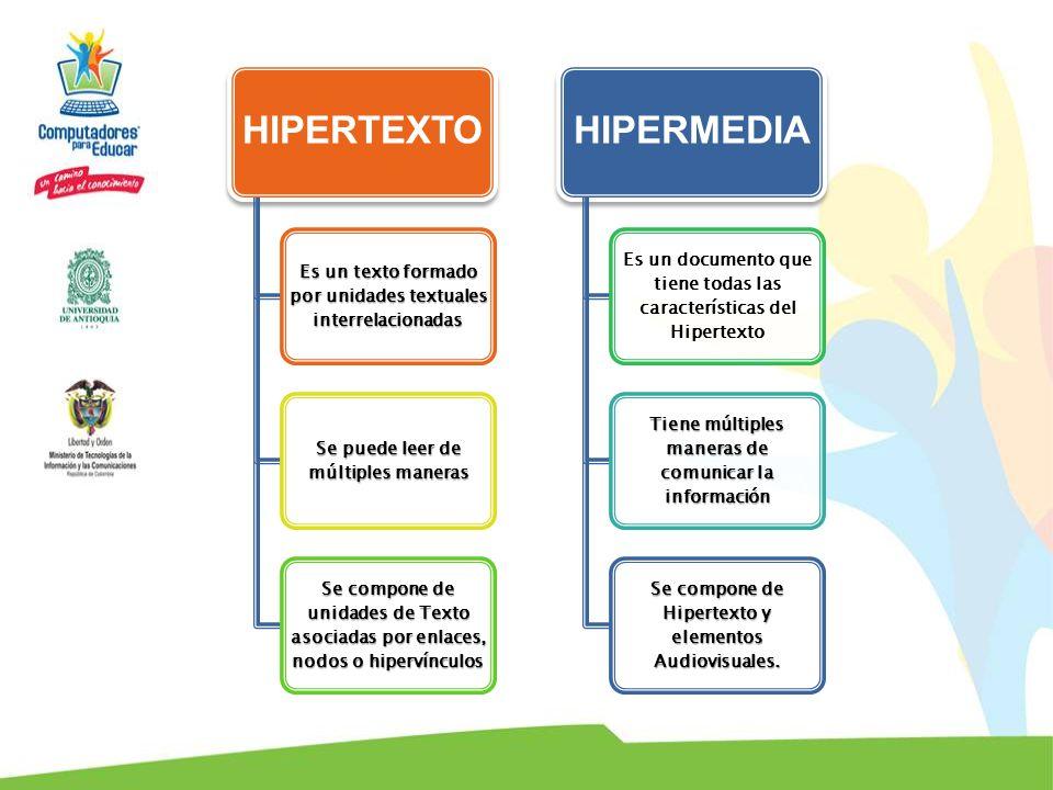 HIPERTEXTO Es un texto formado por unidades textuales interrelacionadas Se puede leer de múltiples maneras Se compone de unidades de Texto asociadas p
