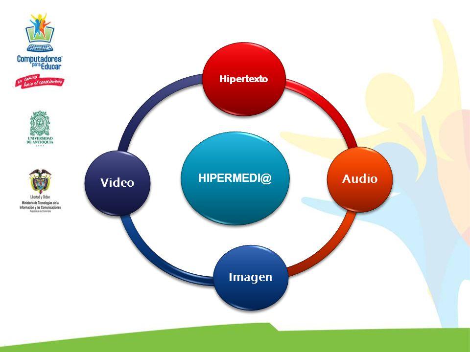 HIPERMEDI@ Hipertexto AudioImagenVideo