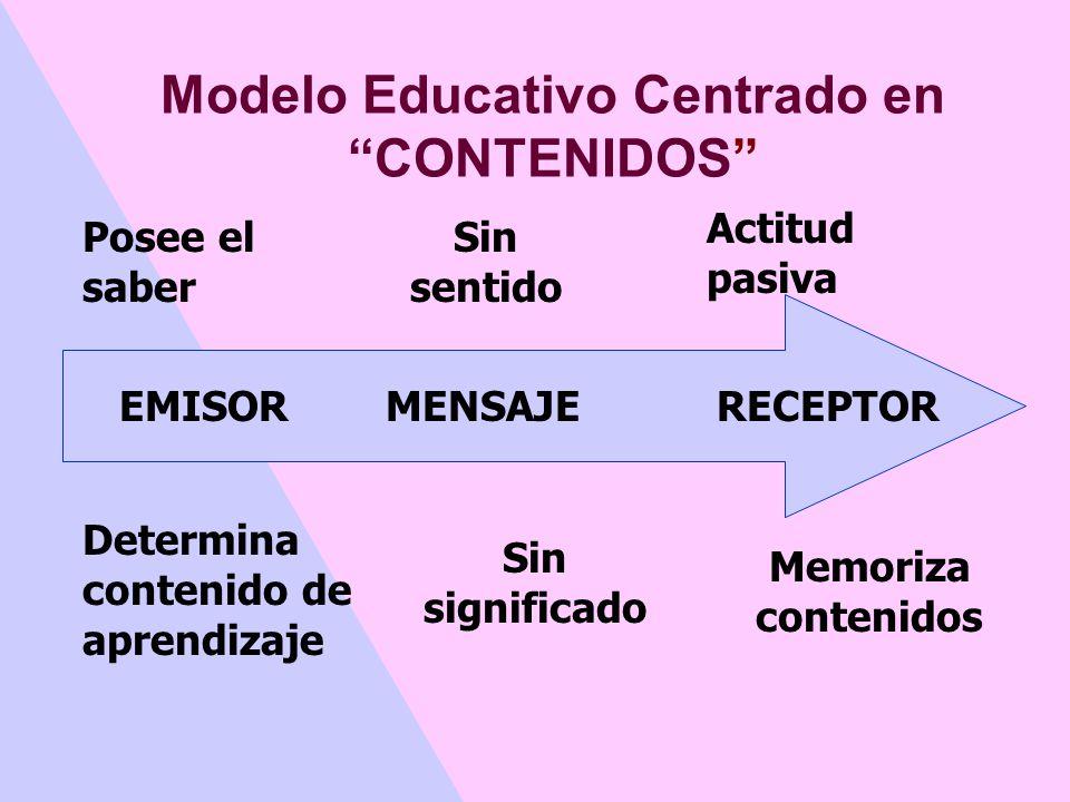 INTERACCIÓN DIDÁCTICA http://cadel.uvmnet.edu/ponencias/comun.ppt Ma. Socorro Luna Avila