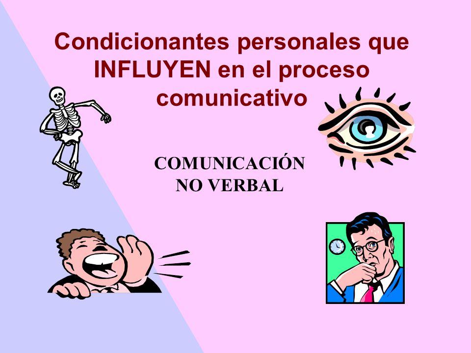 EL PROCESO COMUNICATIVO Experiencias Creencias Conocimientos Experiencias Creencias Conocimientos Espontaneidad Nivel de Formalización Predilecciones
