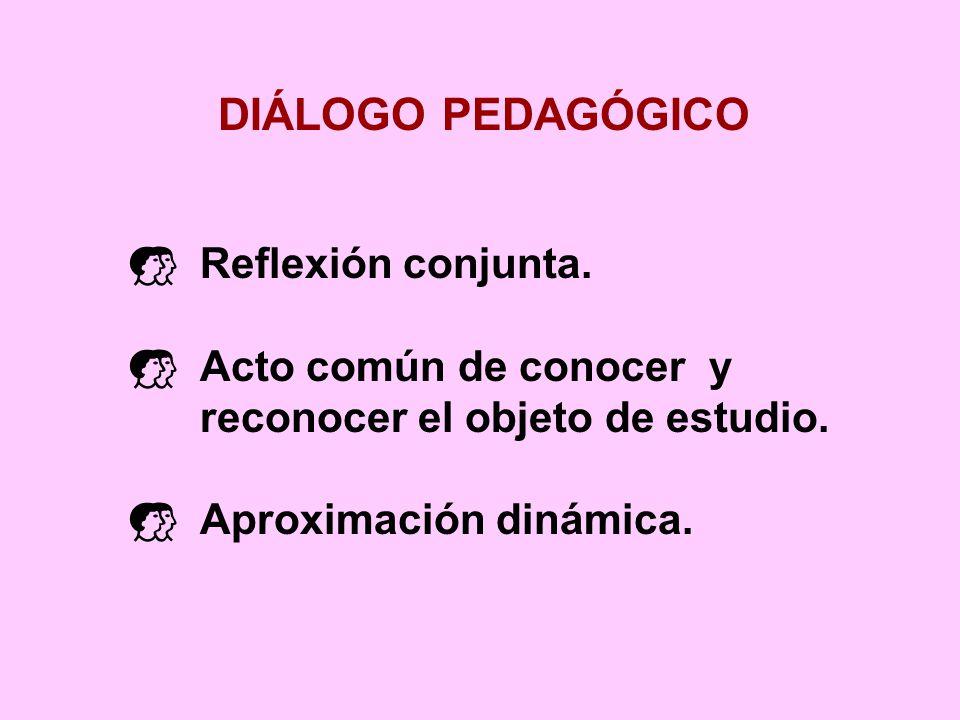 DIÁLOGO PEDAGÓGICO Intercambio ordenado y sistematizado que permite la transición del conocimiento no crítico ni reflexivo, a la reflexión crítica y c