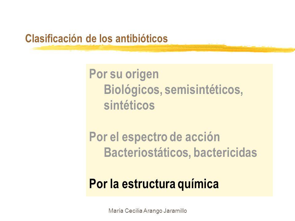 María Cecilia Arango Jaramillo Espectro de acción de los antibióticos zAmplio espectro: G+ y G- yCloranfenicol yTetraciclinas zpenicilinas de amplio espectro zEspectro intermedio: G+ yPenicilina G yOxacilina zBajo espectro: Cocos G+ y bacilos G- yVancomicina yPolimixina