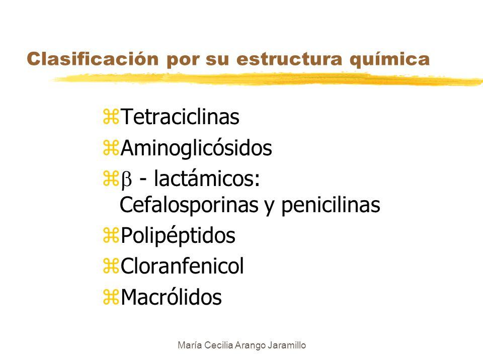 María Cecilia Arango Jaramillo Clasificación de los antibióticos Por su origen Biológicos, semisintéticos, sintéticos Por el espectro de acción Bacteriostáticos, bactericidas Por la estructura química