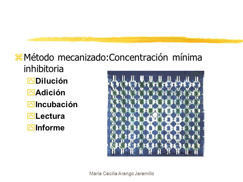 María Cecilia Arango Jaramillo Selección del antibiótico