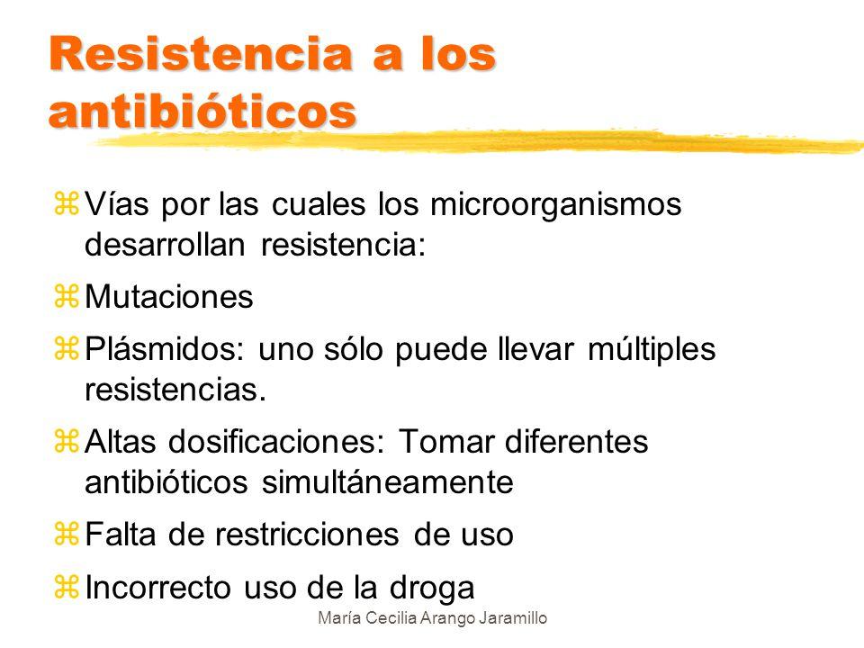 María Cecilia Arango Jaramillo Antibióticos zDefinición de antibióticos zClasificación de los antibióticos zValoración de los antibióticos zMecanismo de acción zResistencia a los antibióticos