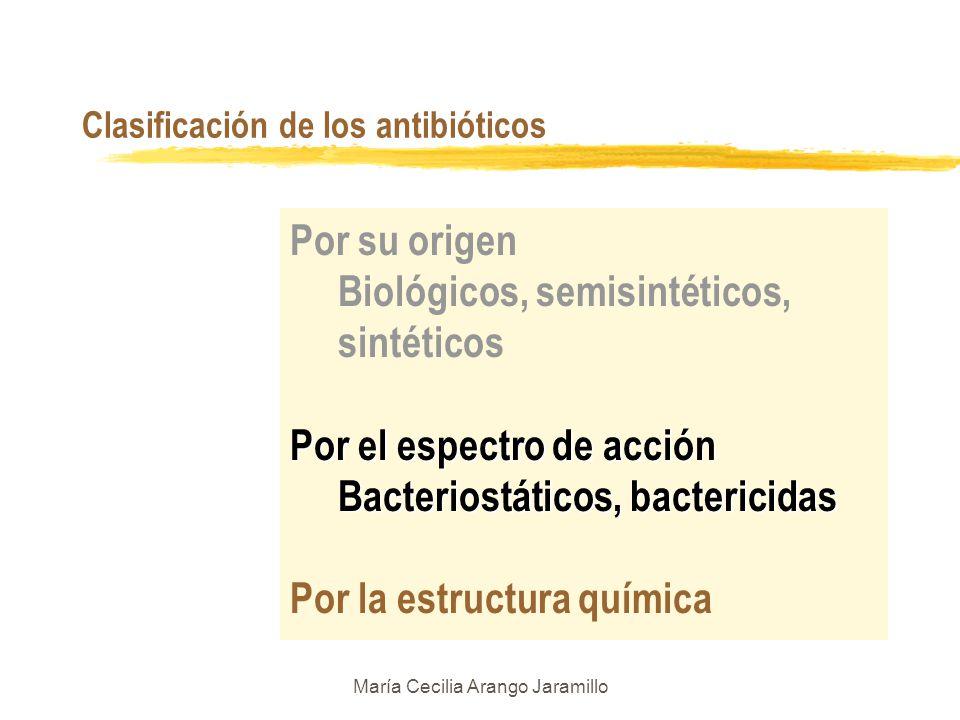 María Cecilia Arango Jaramillo Antibióticos semisintéticos: natural z Núcleo natural sintéticas z Cadenas laterales sintéticas