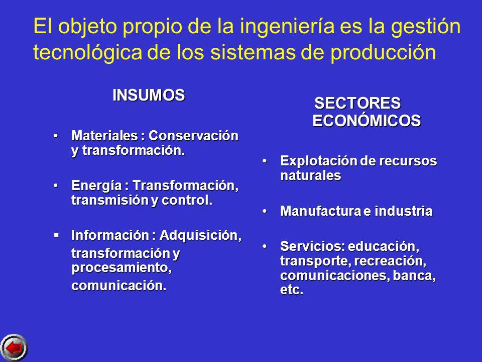 INSUMOS Materiales : Conservación y transformación.Materiales : Conservación y transformación.