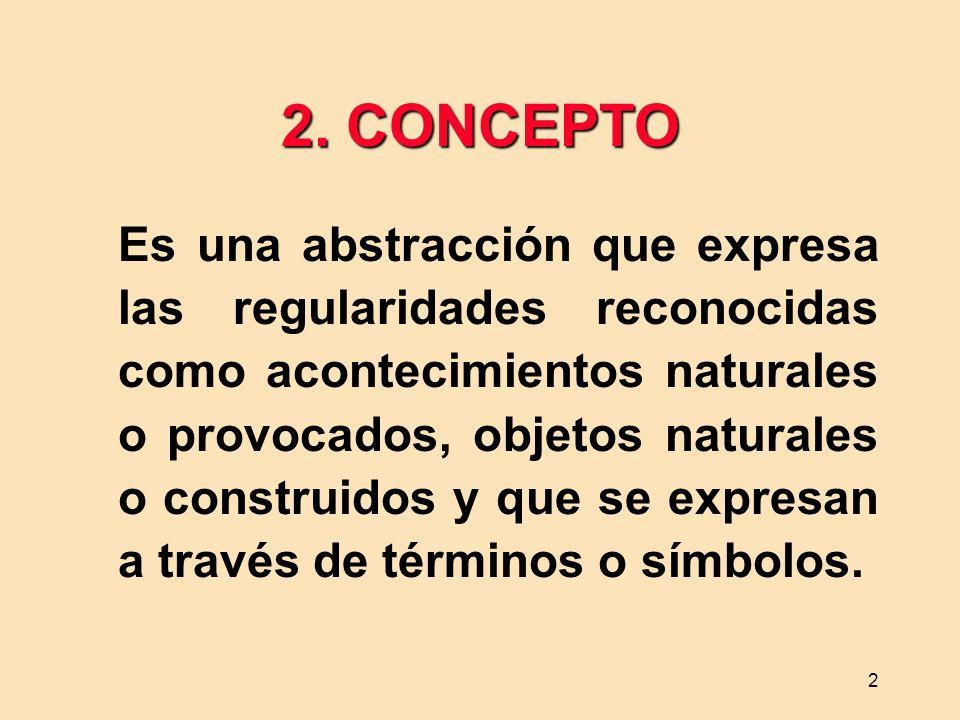 2 2. CONCEPTO Es una abstracción que expresa las regularidades reconocidas como acontecimientos naturales o provocados, objetos naturales o construido