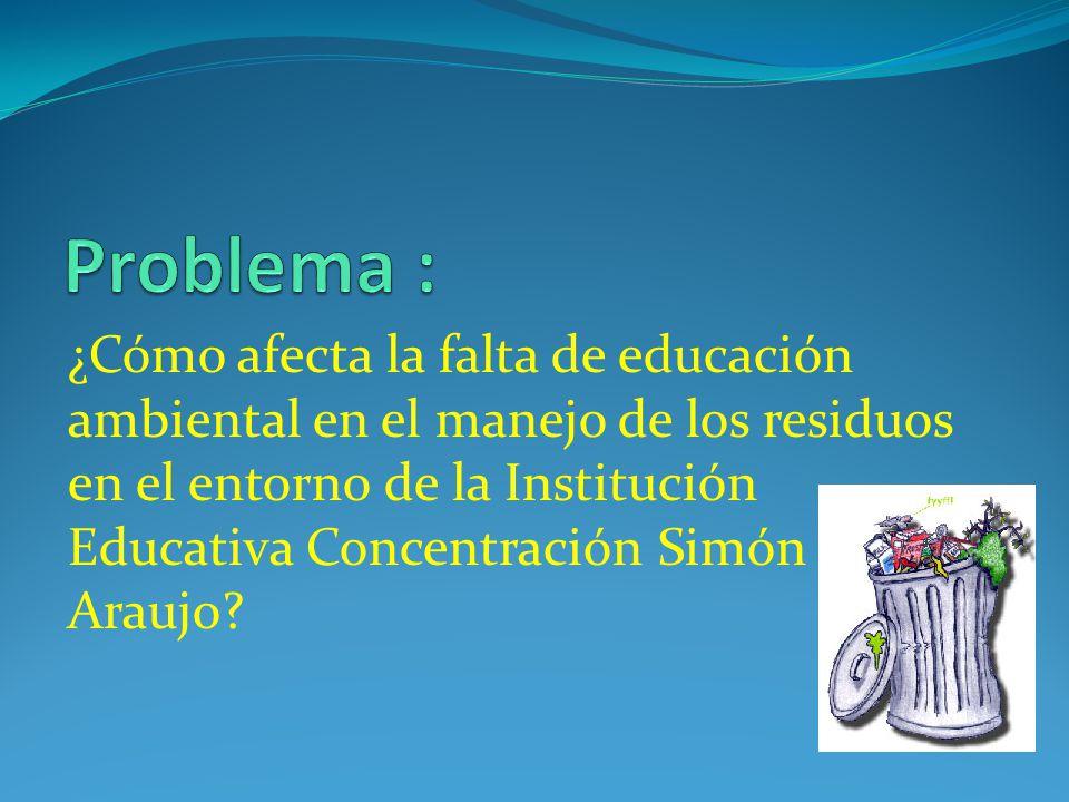 ¿Cómo afecta la falta de educación ambiental en el manejo de los residuos en el entorno de la Institución Educativa Concentración Simón Araujo?