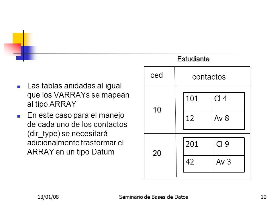 13/01/08Seminario de Bases de Datos10 Las tablas anidadas al igual que los VARRAYs se mapean al tipo ARRAY En este caso para el manejo de cada uno de los contactos (dir_type) se necesitará adicionalmente trasformar el ARRAY en un tipo Datum Av 812 Cl 410110 20 Av 342 Cl 9201 ced contactos Estudiante