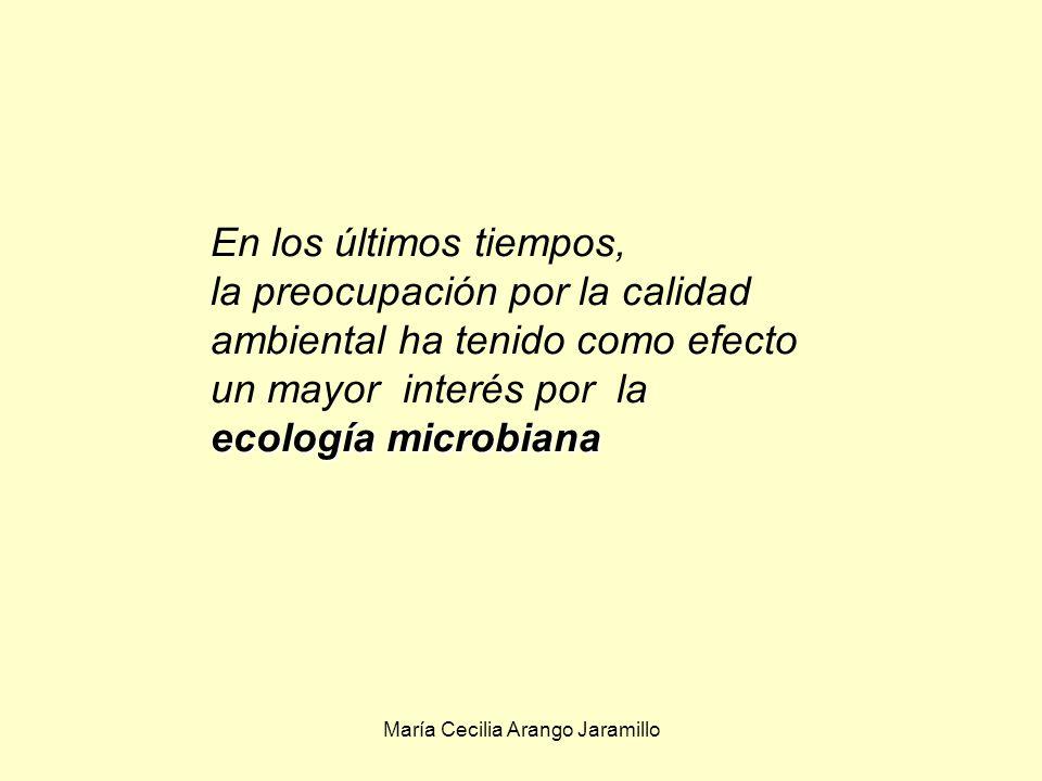 María Cecilia Arango Jaramillo Los microbios se usan para estudiar la ecología, porque: 1.
