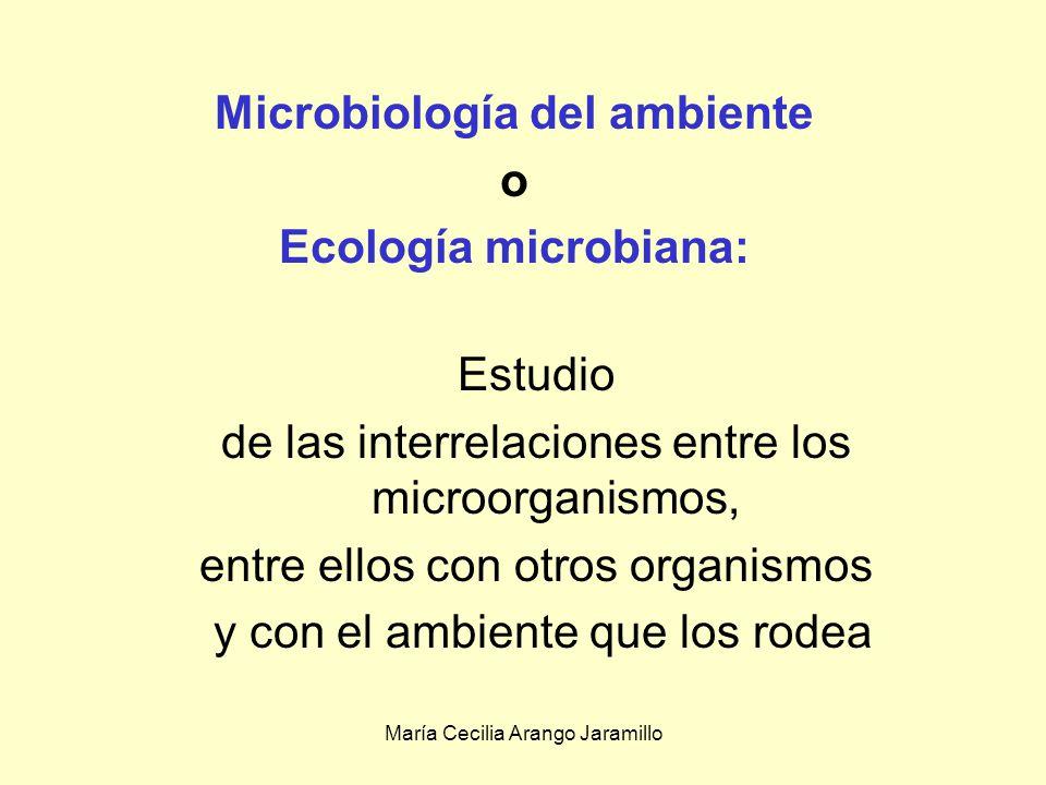 María Cecilia Arango Jaramillo Microbiología del ambiente o Ecología microbiana: Estudio de las interrelaciones entre los microorganismos, entre ellos con otros organismos y con el ambiente que los rodea