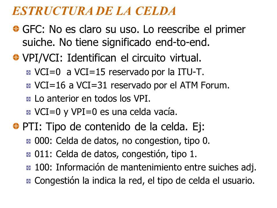 ESTRUCTURA DE LA CELDA GFC: No es claro su uso. Lo reescribe el primer suiche.