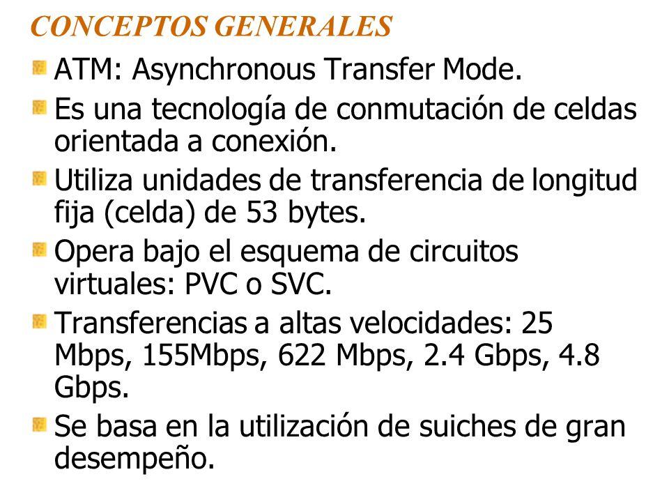 CATEGORIAS DE SERVICIO ABR: Available Bit Rate.Una porción fija y la otra variable (bursting).