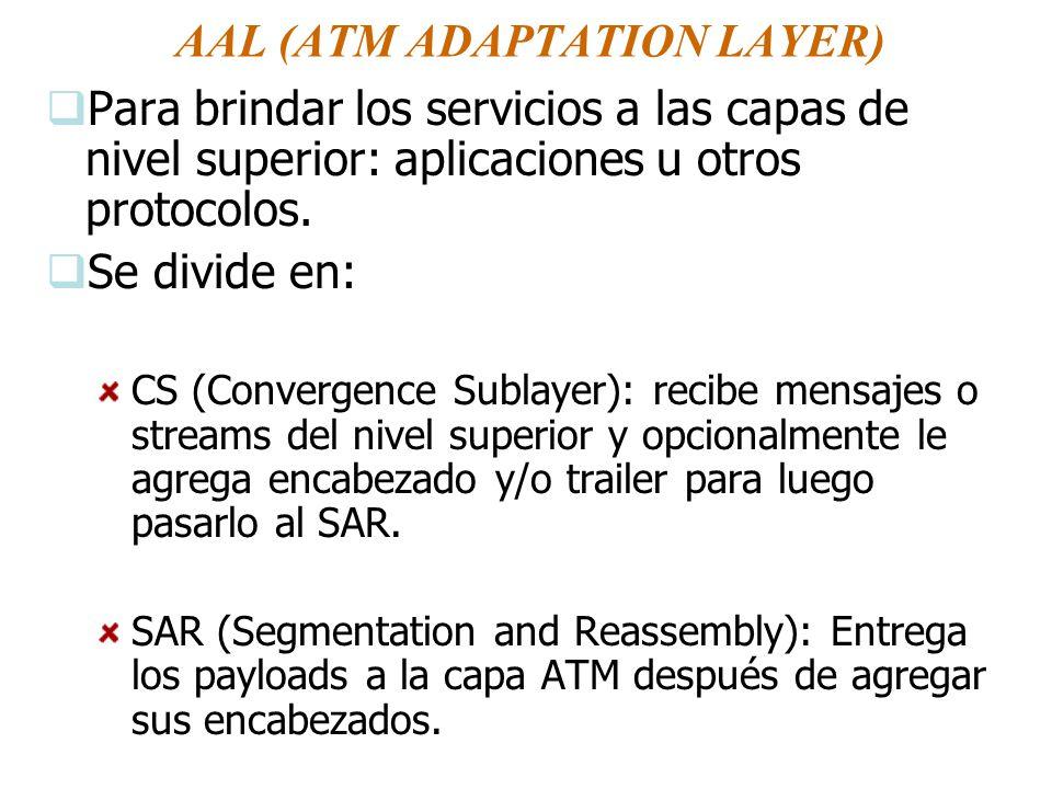 AAL (ATM ADAPTATION LAYER) Para brindar los servicios a las capas de nivel superior: aplicaciones u otros protocolos.