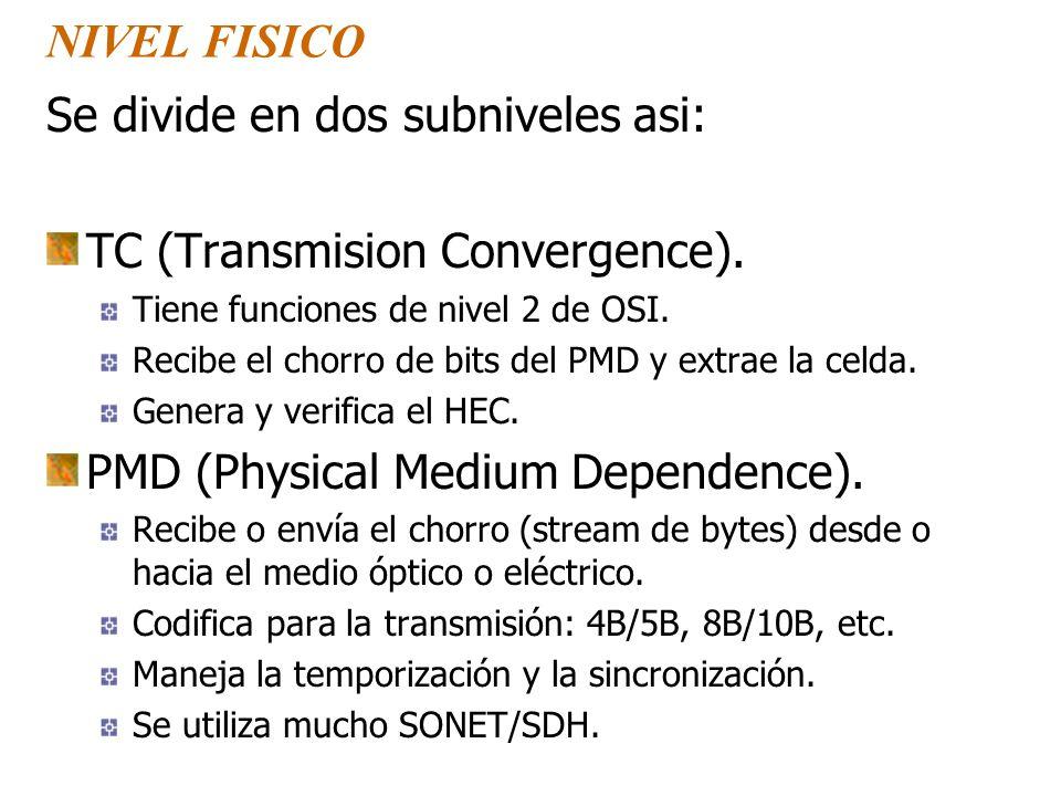 ESTANDARES EN EL NIVEL FISICO ITU-T SDH STM-1 (155 Mbps) STM-4 (622 Mbps) STM-16 (2.5 Gbps) ANSI/Bellcore SONET OC-3c (155 Mbps) OC-12c (622 Mbps) OC-48c (2.5 Gbps) ATM25 Consortium (led by IBM) UTP Cat3 (25 Mbps) ATM Forum SONET SDH UTP Cat5 E-3 (34 Mbps) DS-3 (45 Mbps) E-1 (2.048 Mbps) DS-1 (1.544 Mbps)