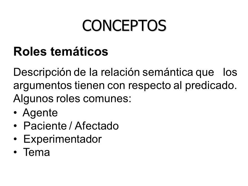 CONCEPTOS Roles temáticos Descripción de la relación semántica que los argumentos tienen con respecto al predicado. Algunos roles comunes: Agente Paci