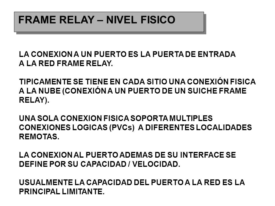 FRAME RELAY – NIVEL FISICO LA CONEXION A UN PUERTO ES LA PUERTA DE ENTRADA A LA RED FRAME RELAY.