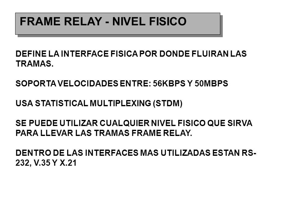 FRAME RELAY - NIVEL FISICO DEFINE LA INTERFACE FISICA POR DONDE FLUIRAN LAS TRAMAS.