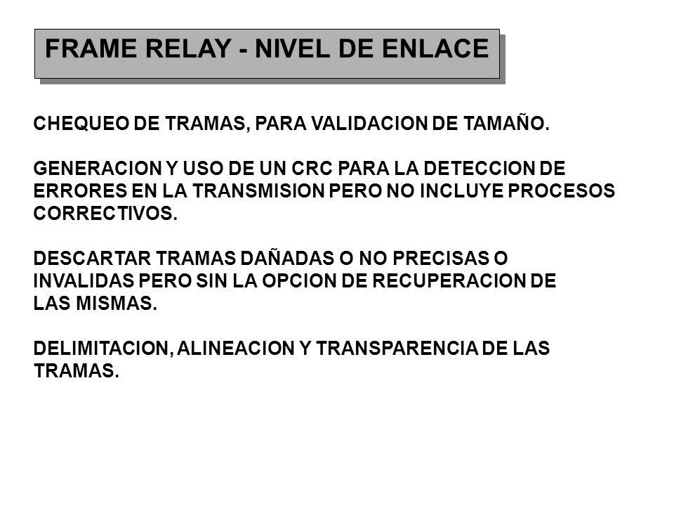 FRAME RELAY - NIVEL DE ENLACE CHEQUEO DE TRAMAS, PARA VALIDACION DE TAMAÑO.