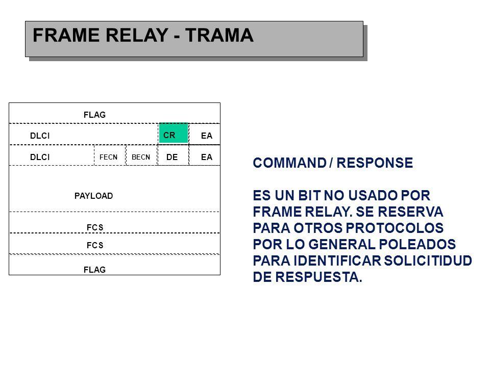 FRAME RELAY - TRAMA FLAG DLCI CR EA FECNBECN DEEA FCS PAYLOAD COMMAND / RESPONSE ES UN BIT NO USADO POR FRAME RELAY.