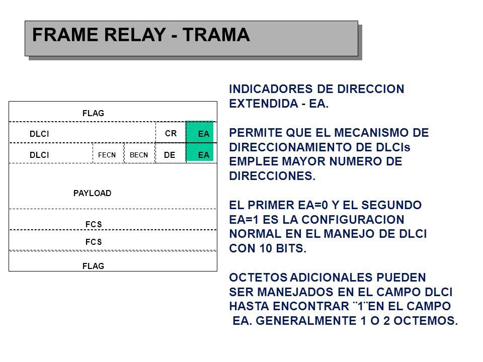 FRAME RELAY - TRAMA FLAG DLCI CR EA FECNBECN DEEA FCS PAYLOAD INDICADORES DE DIRECCION EXTENDIDA - EA.