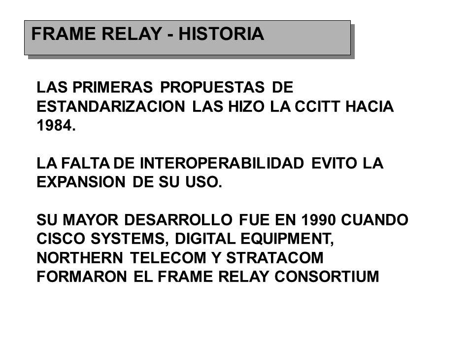 FRAME RELAY - HISTORIA LAS PRIMERAS PROPUESTAS DE ESTANDARIZACION LAS HIZO LA CCITT HACIA 1984.