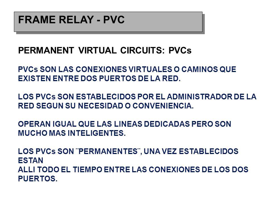 FRAME RELAY - PVC PERMANENT VIRTUAL CIRCUITS: PVCs PVCs SON LAS CONEXIONES VIRTUALES O CAMINOS QUE EXISTEN ENTRE DOS PUERTOS DE LA RED.