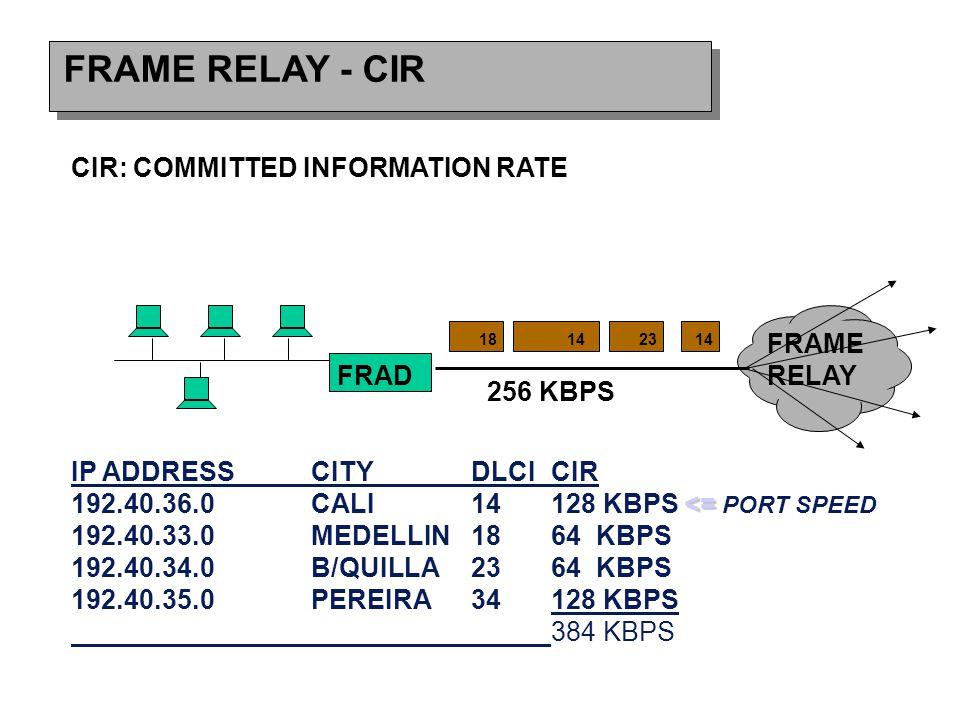 FRAME RELAY - CIR CIR: COMMITTED INFORMATION RATE FRAD FRAME RELAY IP ADDRESSCITYDLCICIR <= 192.40.36.0CALI14128 KBPS <= PORT SPEED 192.40.33.0MEDELLI