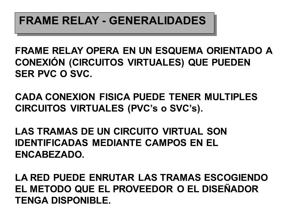 FRAME RELAY - GENERALIDADES FRAME RELAY OPERA EN UN ESQUEMA ORIENTADO A CONEXIÓN (CIRCUITOS VIRTUALES) QUE PUEDEN SER PVC O SVC.