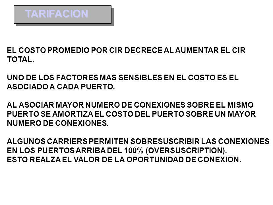 TARIFACION EL COSTO PROMEDIO POR CIR DECRECE AL AUMENTAR EL CIR TOTAL.