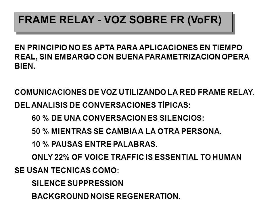 FRAME RELAY - VOZ SOBRE FR (VoFR) EN PRINCIPIO NO ES APTA PARA APLICACIONES EN TIEMPO REAL, SIN EMBARGO CON BUENA PARAMETRIZACION OPERA BIEN.
