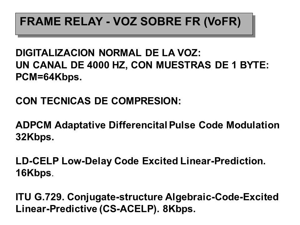 FRAME RELAY - VOZ SOBRE FR (VoFR) DIGITALIZACION NORMAL DE LA VOZ: UN CANAL DE 4000 HZ, CON MUESTRAS DE 1 BYTE: PCM=64Kbps.