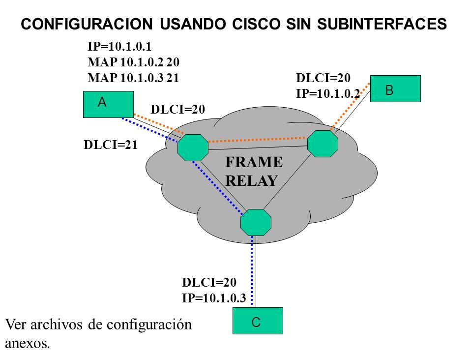 CONFIGURACION USANDO CISCO SIN SUBINTERFACES A C B IP=10.1.0.1 MAP 10.1.0.2 20 MAP 10.1.0.3 21 DLCI=20 IP=10.1.0.2 DLCI=20 IP=10.1.0.3 Ver archivos de configuración anexos.