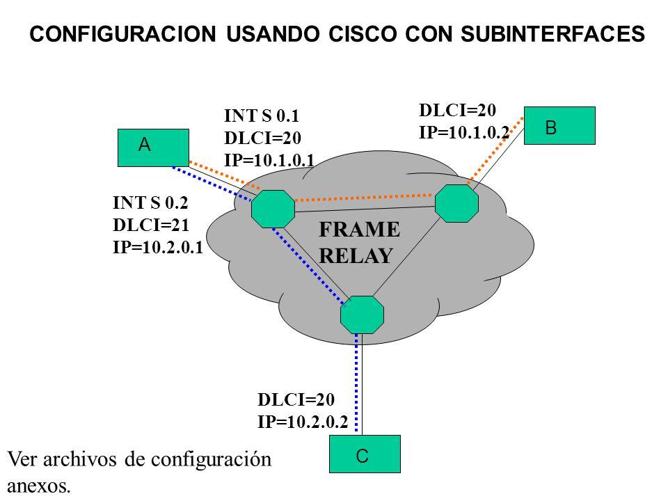 A C B INT S 0.1 DLCI=20 IP=10.1.0.1 INT S 0.2 DLCI=21 IP=10.2.0.1 DLCI=20 IP=10.1.0.2 DLCI=20 IP=10.2.0.2 Ver archivos de configuración anexos.