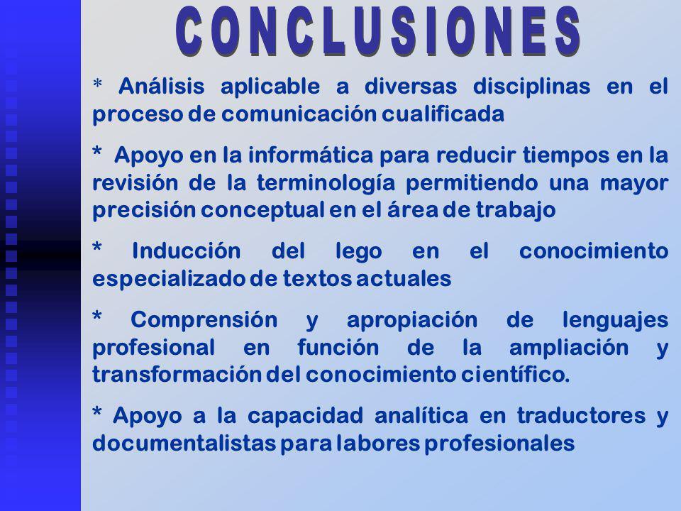 * Análisis aplicable a diversas disciplinas en el proceso de comunicación cualificada * Apoyo en la informática para reducir tiempos en la revisión de