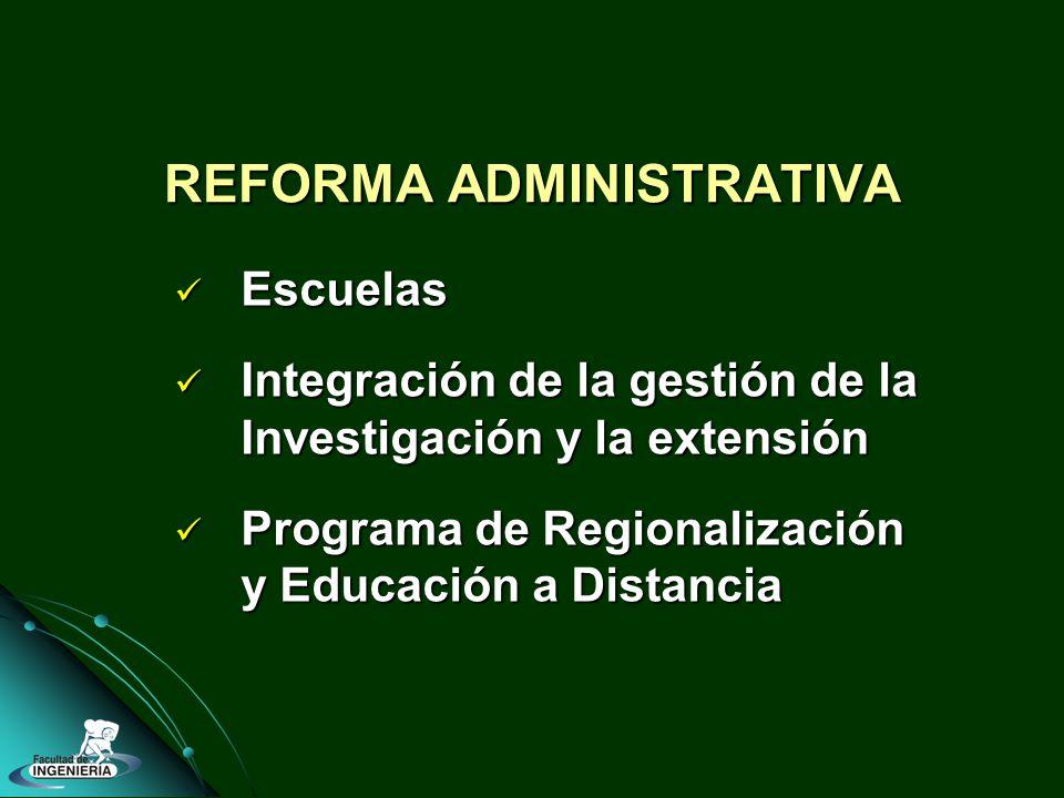 REFORMA ADMINISTRATIVA Escuelas Escuelas Integración de la gestión de la Investigación y la extensión Integración de la gestión de la Investigación y la extensión Programa de Regionalización y Educación a Distancia Programa de Regionalización y Educación a Distancia