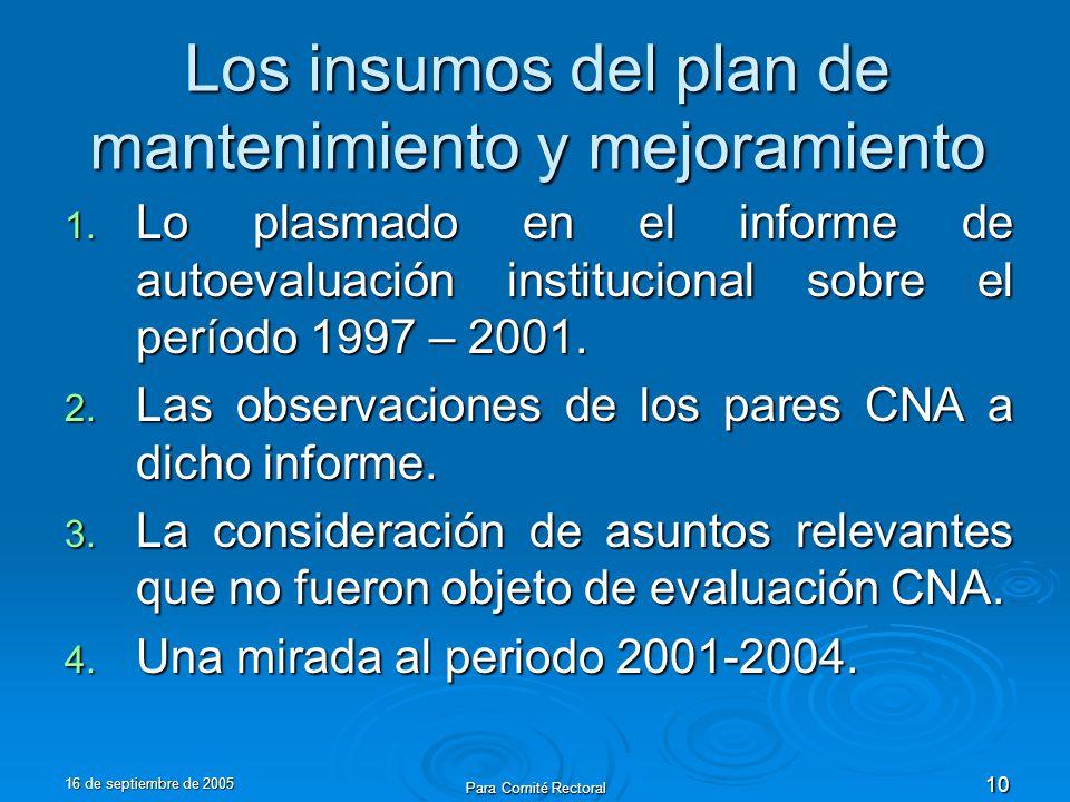 16 de septiembre de 2005 Para Comité Rectoral 10 Los insumos del plan de mantenimiento y mejoramiento 1.