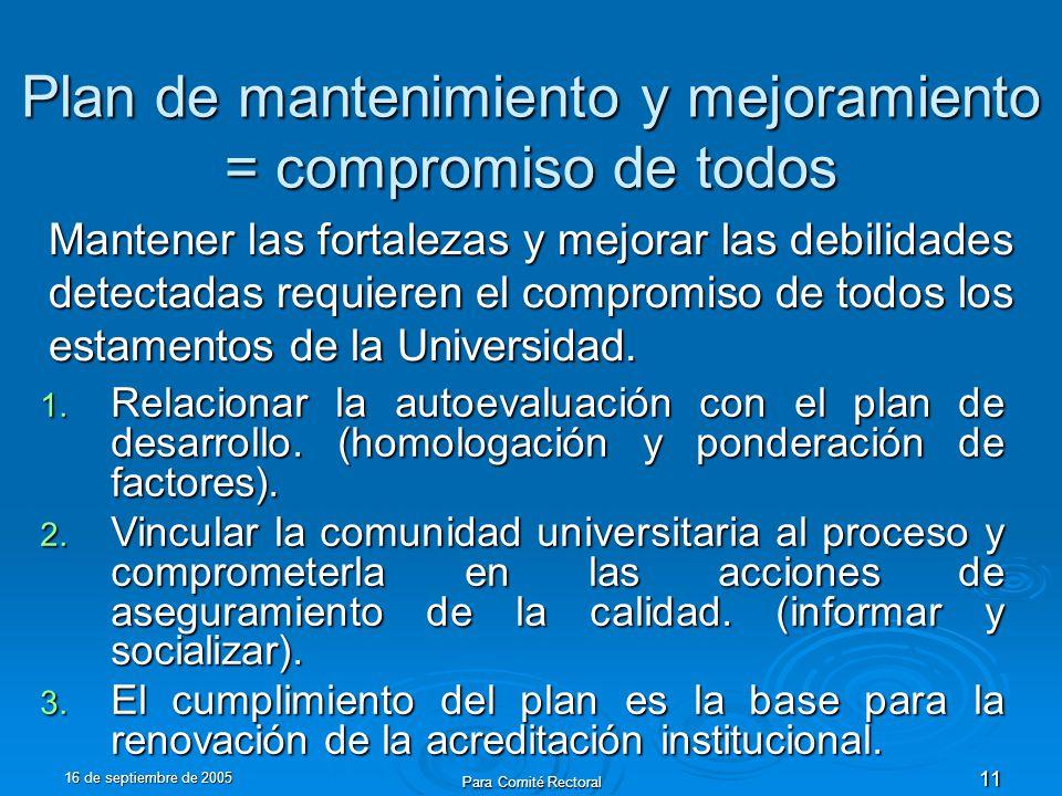 16 de septiembre de 2005 Para Comité Rectoral 11 Plan de mantenimiento y mejoramiento = compromiso de todos Mantener las fortalezas y mejorar las debilidades detectadas requieren el compromiso de todos los estamentos de la Universidad.