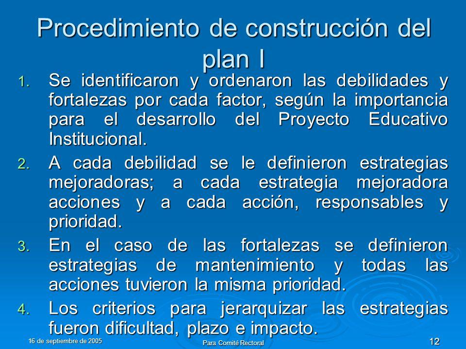16 de septiembre de 2005 Para Comité Rectoral 12 Procedimiento de construcción del plan I 1. Se identificaron y ordenaron las debilidades y fortalezas